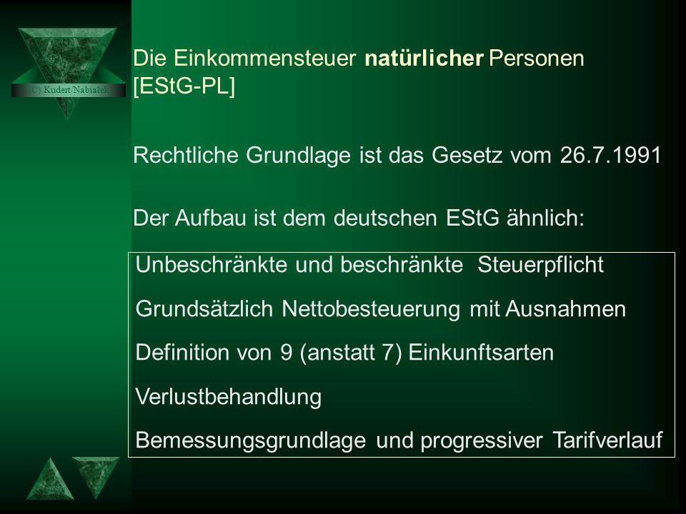 Die Einkommensteuer natürlicher Personen [EStG-PL]